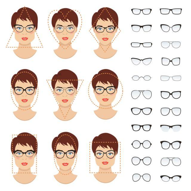 Як підібрати окуляри для зору за формою обличчя  f52faddd28d1c