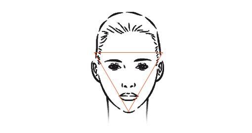 трикутне обличчя