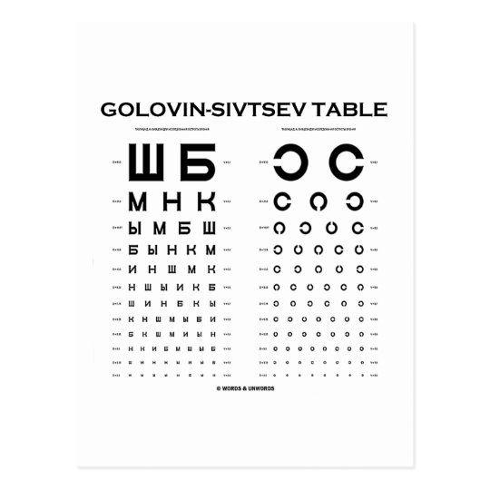 У чому вимірюється зір