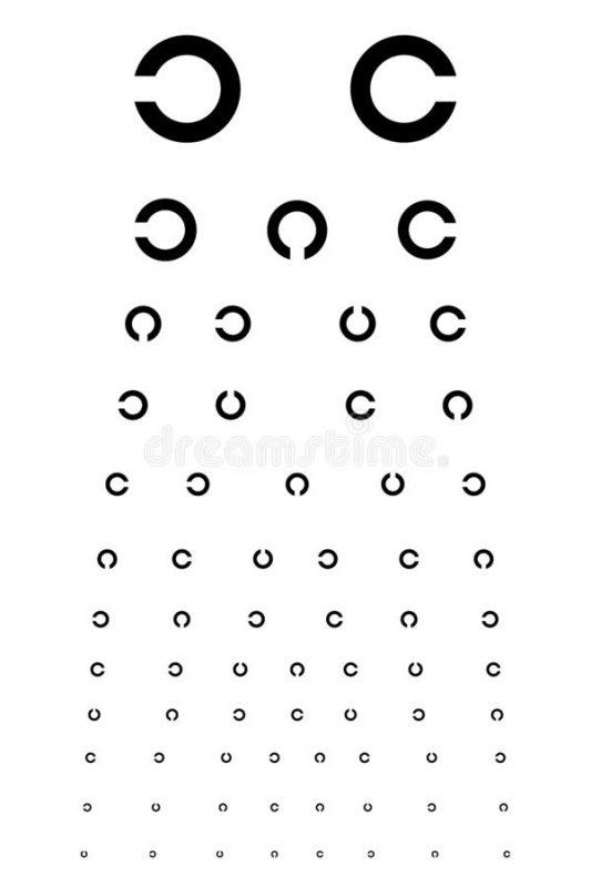 як визначити гостроту зору