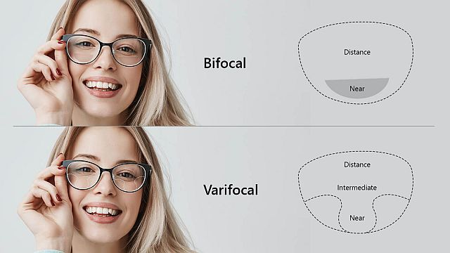 варіфокальнi окуляри